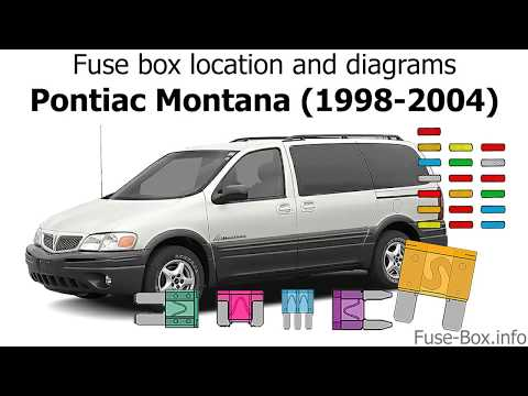 fuse box location and diagrams pontiac montana 1998 2004 youtube fuse box location and diagrams pontiac