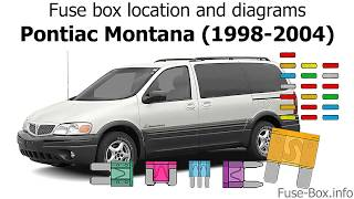 fuse box location and diagrams: pontiac montana (1998-2004) - youtube  youtube