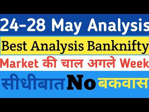 24-28 May Bank Nifty Monday Prediction | Bank Nifty Best Analysis | Bank Nifty Levels| Options Guide