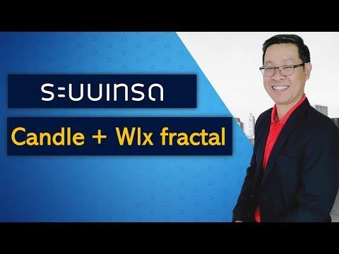Forex สอน เทรด : 146 - เทรดแท่งเทียนง่ายๆ ใช้กับ WlxFractal