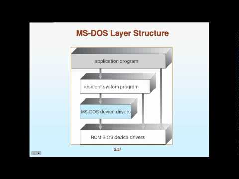Principles of Operating System - Lecture 3