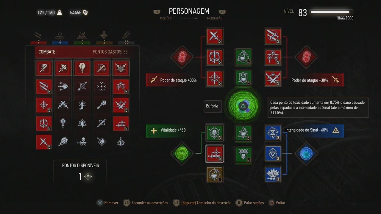Best Witcher  Starting Build