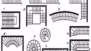 двухмаршевая п образная лестница с промежуточной площадкой своими руками