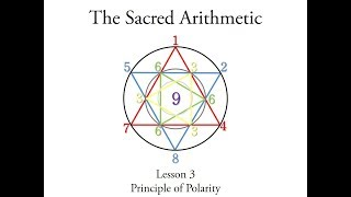 Sacred Arithmetic Online Course 2 Principle of Polarity