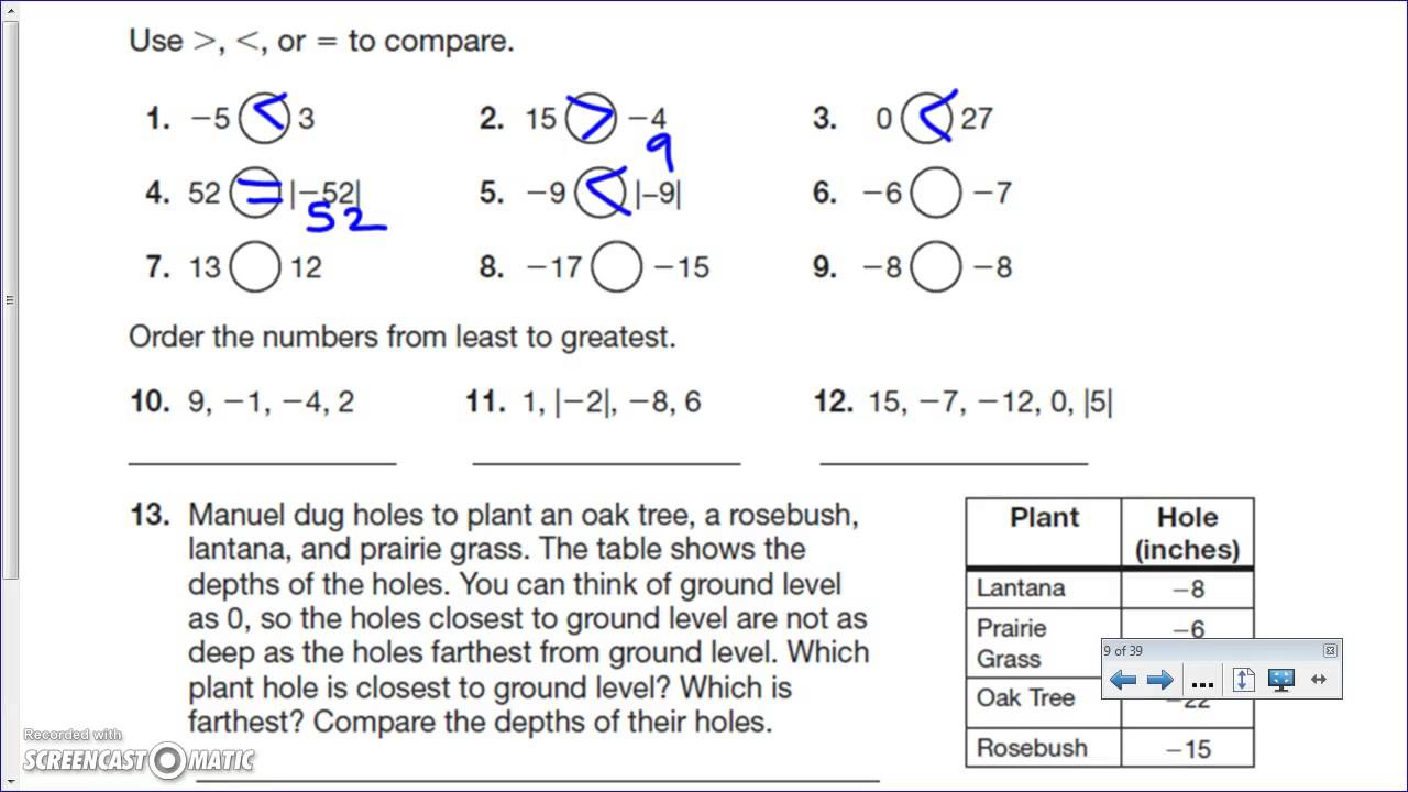 worksheet Comparing And Ordering Integers Worksheet comparing and ordering integers youtube integers