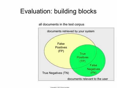 Evaluation 6: precision and recall