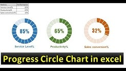 Infographics: Progress Circle Chart in Excel