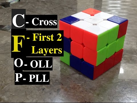 How to solve 3x3 with F2L | 3x3 Fastest Fridrich method