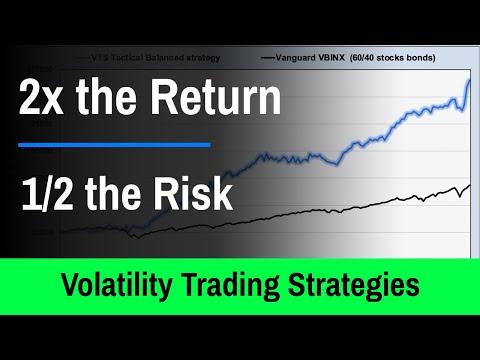 VTS Tactical Balanced Strategy  -  Stocks, Bonds, Gold  -  Investing, Volatility