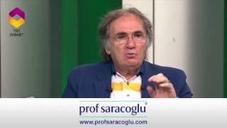 Erkek Tipi Saç Dökülmesi için Mucizevi Öneriler - Prof. Dr. İbrahim Adnan Saraçoğlu