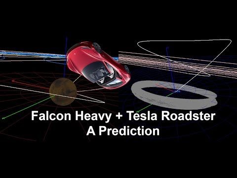 Falcon Heavy and the Tesla Roadster Orbits, A Prediction