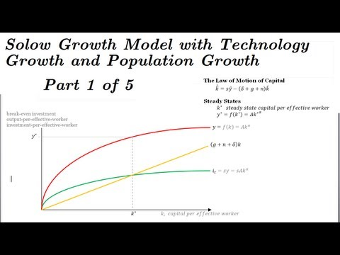 Solow Model with Technology Growth and Population Growth - Part 1 of 5
