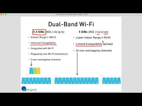 2 4GHz vs 5GHz Spectrums: The Key Differences - YouTube
