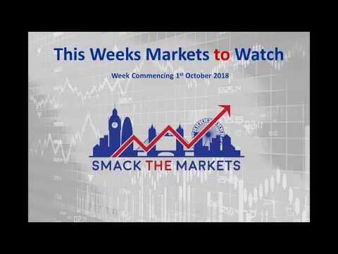 This Weeks Markets to Watch video Newsletter for 1st October 2018