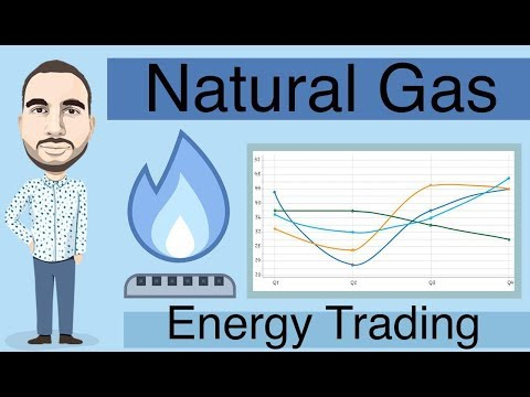 Natural gas futures | Natural gas prices | Energy trading