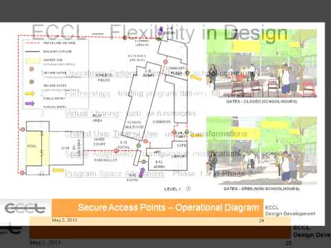 Emeryville Center of Community Life - Final Design Presentation, May 2, 2013