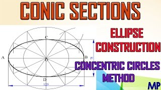 2  How to draw an ellipse by Concentric Circles Method