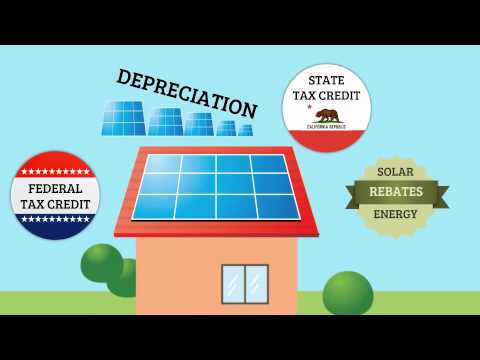 Solar Energy Facts: Purchase vs Lease