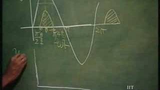 Lecture - 23 Class B and C Power Amplifiers