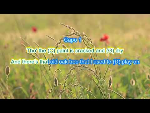 Green Green Grass of Home by Tom Jones play along with scrolling guitar chords and lyrics
