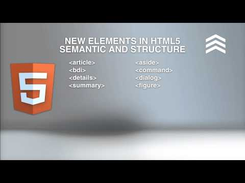 New Elements in HTML5