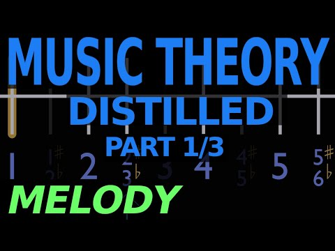 Music Theory Distilled – Part 1: Melody