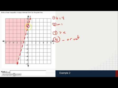 Lesson 33 Writing Linear Inequalities from Graph