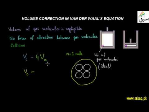 Van der Waals Equation for Real Gases; Volume Correction