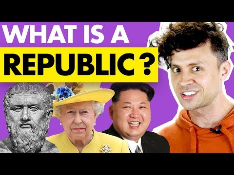 """Why are some countries called """"Republics?"""""""