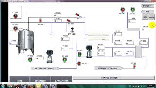 REVIEW THE PROGRAMM OF PURE WATER GENERATION SIMPLE WITH BASIC SCADA OF SIEMENS TIA PORTAL V14