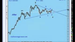 Forex Technical Analysis By G.Samdani