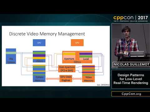 "CppCon 2017: Nicolas Guillemot ""Design Patterns for Low-Level Real-Time Rendering"""