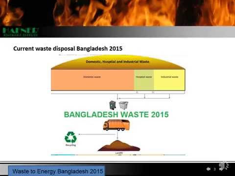 Bangladesh waste to energy