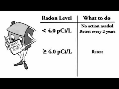 What do my Radon Test Results Mean?