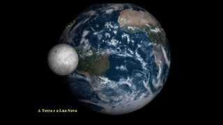 Sistema Solar (Noções básicas) - Solar System-Basics