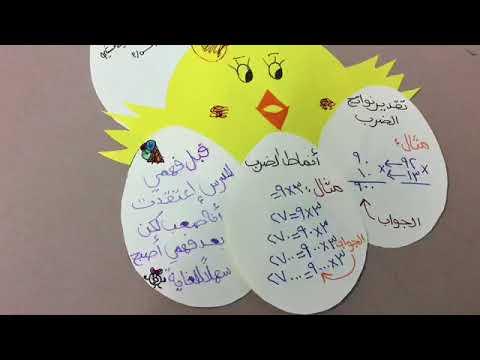 مقتطفات من مطويات طالبات الفضل الأهليه قسم الابتدائي للصف الخامس والسادس Youtube