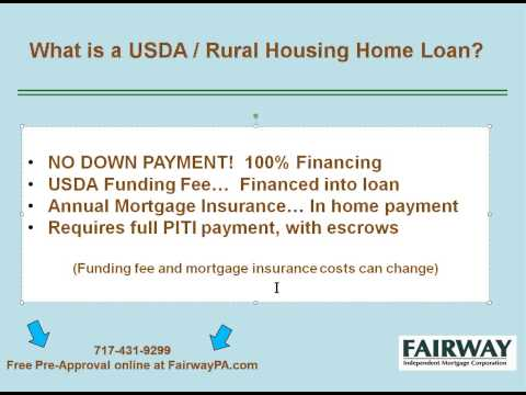 What is a USDA loan?  What is Rural Housing?