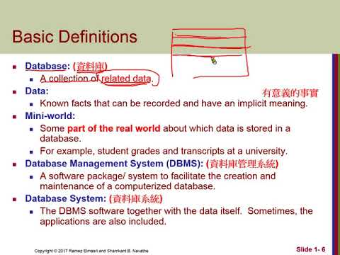 Chapter01-Databases and Database Users-01 basic definitions