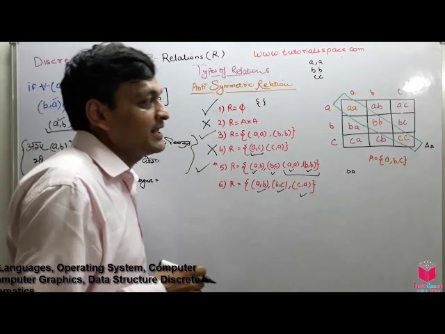 08- What Is ANTISYMMETRIC RELATION In RELATION THEORY In Discrete Mathematics Lectures In HINDI