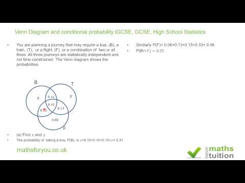 Access youtube venn diagram and conditional probability igcse gcse high school statistics ccuart Choice Image