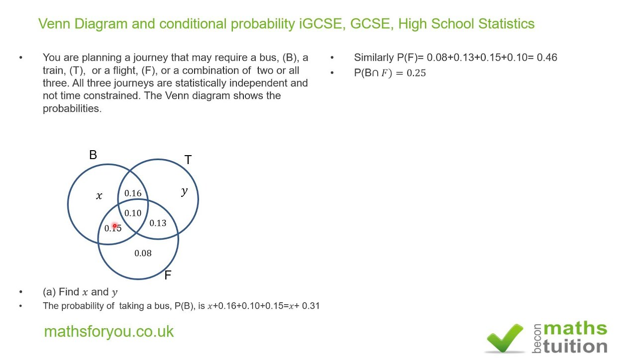 Venn Diagram and Conditional probability iGCSE, GCSE, High