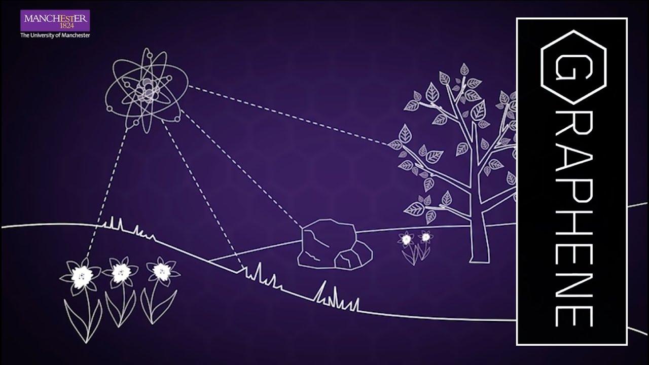how to make graphene youtube