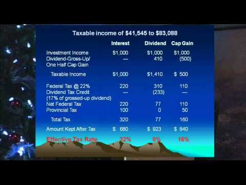 Part 2 Taxation of Investments Ron Graham