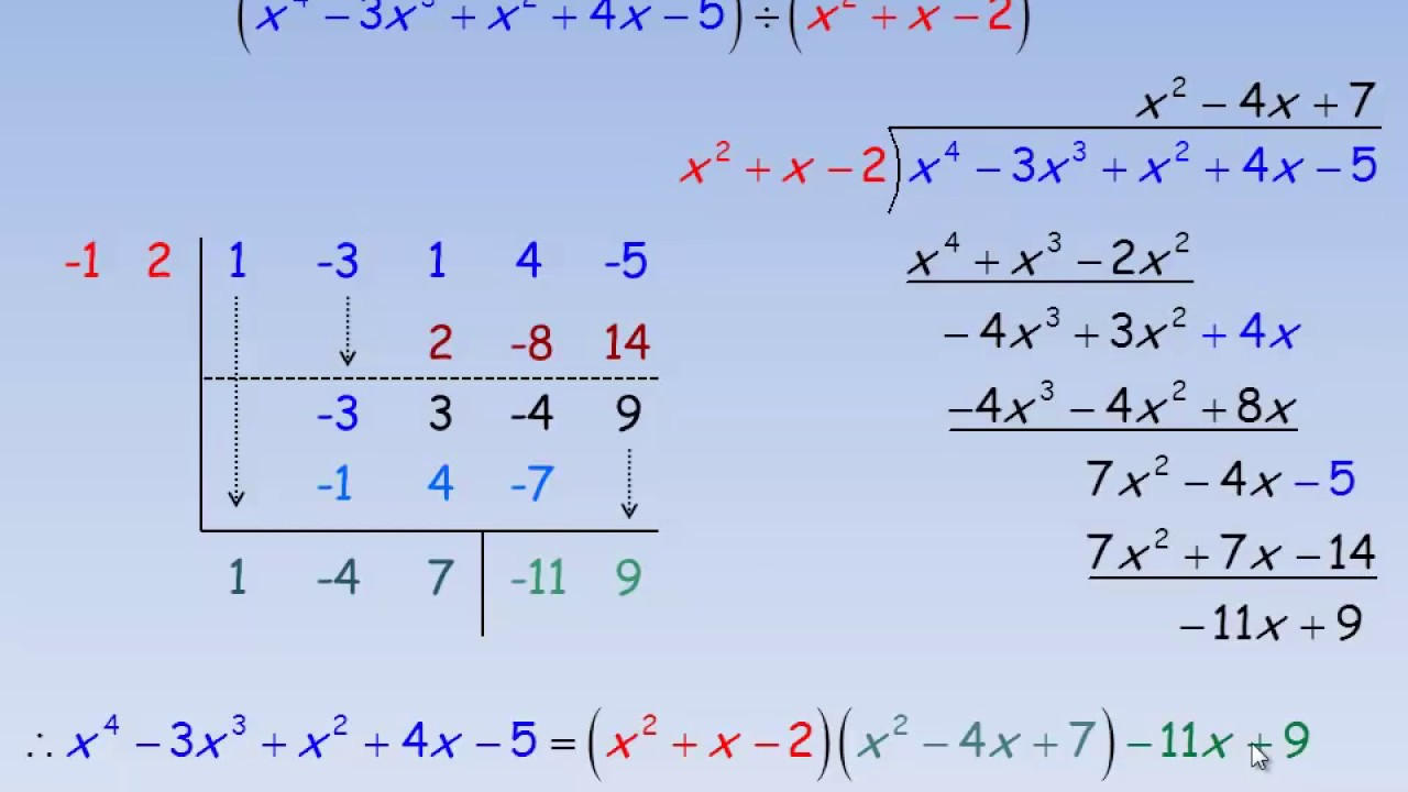 Dividing a Polynomial by a Trinomial Using Synthetic Division.mp4 ...