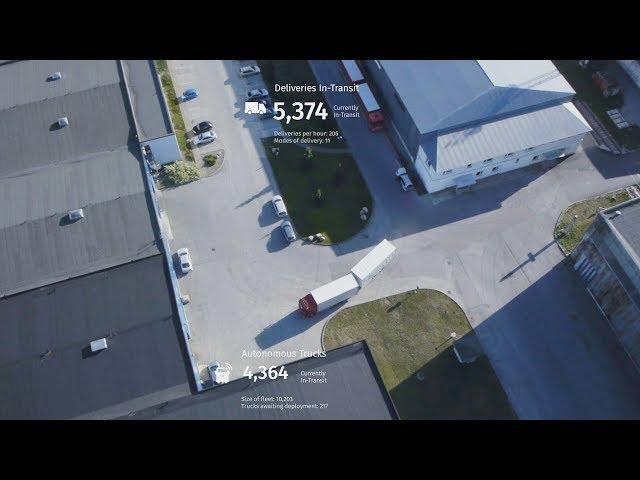 HERE Open Location Platform