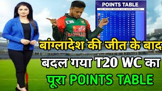 Bangladesh vs Oman match after points table | T20 World Cup points table | points table | ban vs omn