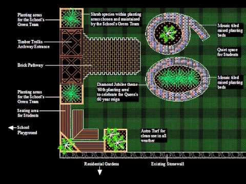 Landscape Design AutoCAD Layout