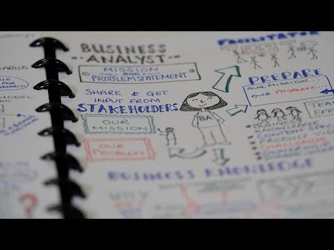How sketchnoting helps me as a business analyst
