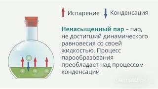 Влажность воздуха  Способы определения влажности воздуха