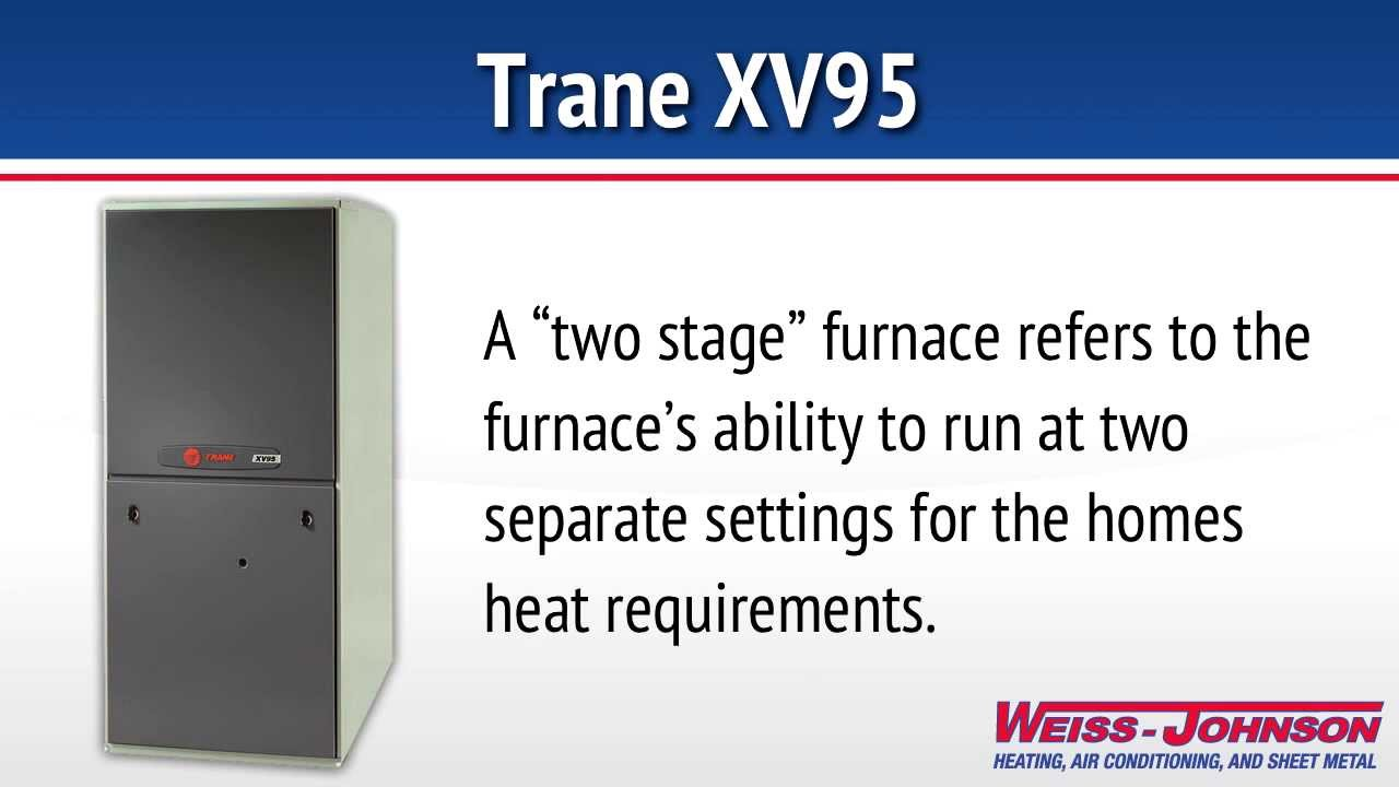 Trane XV95 Two Stage Variable Sd Furnace - YouTube on